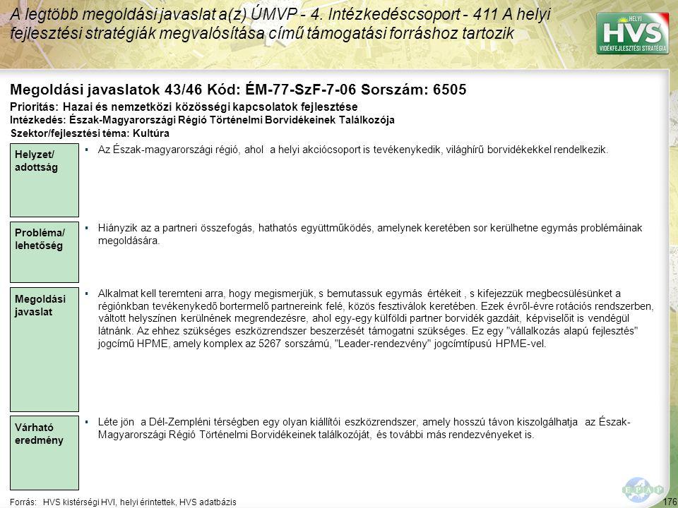 176 Forrás:HVS kistérségi HVI, helyi érintettek, HVS adatbázis Megoldási javaslatok 43/46 Kód: ÉM-77-SzF-7-06 Sorszám: 6505 A legtöbb megoldási javaslat a(z) ÚMVP - 4.