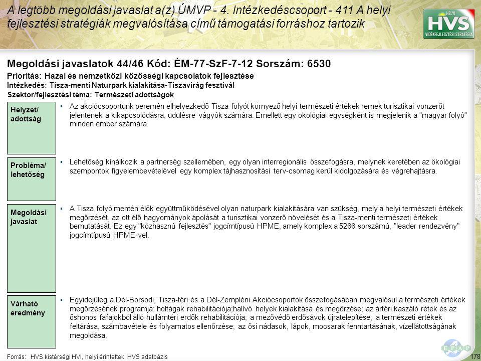 178 Forrás:HVS kistérségi HVI, helyi érintettek, HVS adatbázis Megoldási javaslatok 44/46 Kód: ÉM-77-SzF-7-12 Sorszám: 6530 A legtöbb megoldási javaslat a(z) ÚMVP - 4.