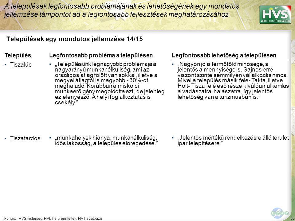 56 Települések egy mondatos jellemzése 14/15 A települések legfontosabb problémájának és lehetőségének egy mondatos jellemzése támpontot ad a legfonto