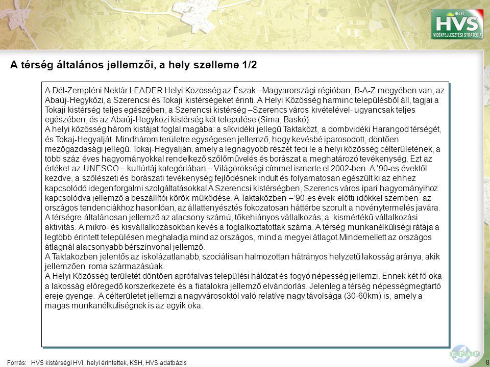 8 A Dél-Zempléni Nektár LEADER Helyi Közösség az Észak –Magyarországi régióban, B-A-Z megyében van, az Abaúj-Hegyközi, a Szerencsi és Tokaji kistérség