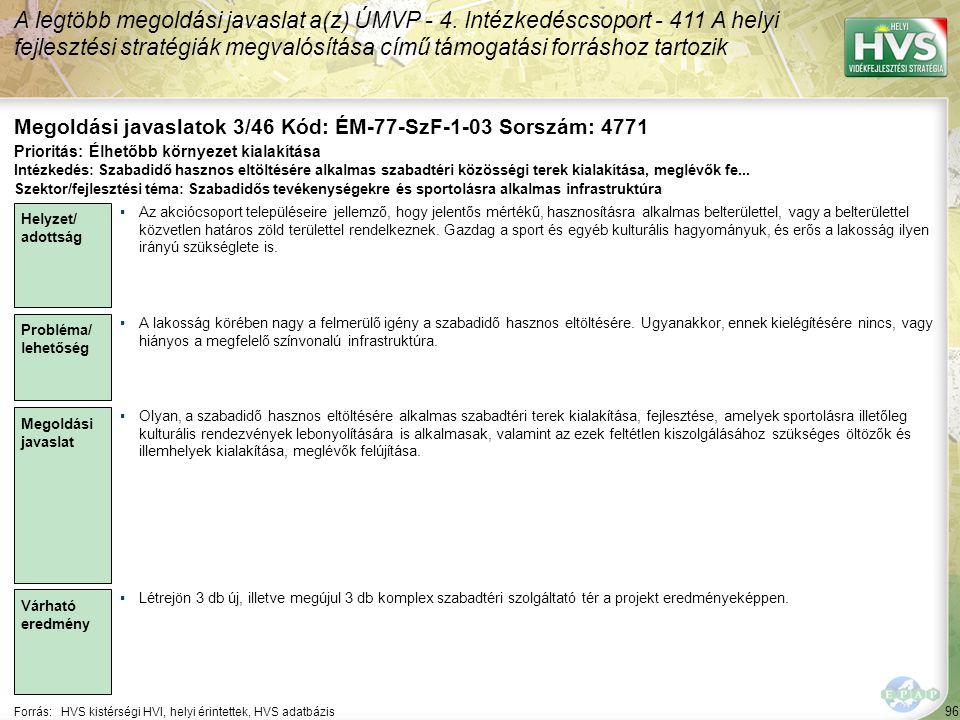 96 Forrás:HVS kistérségi HVI, helyi érintettek, HVS adatbázis Megoldási javaslatok 3/46 Kód: ÉM-77-SzF-1-03 Sorszám: 4771 A legtöbb megoldási javaslat a(z) ÚMVP - 4.