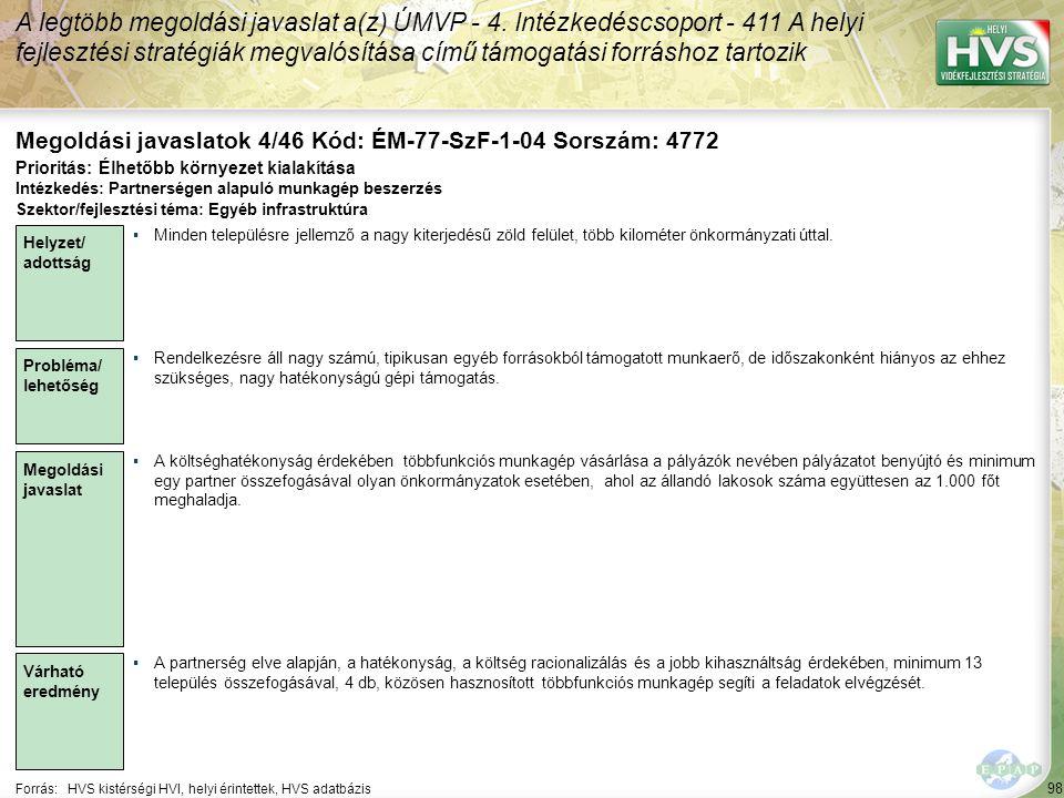 98 Forrás:HVS kistérségi HVI, helyi érintettek, HVS adatbázis Megoldási javaslatok 4/46 Kód: ÉM-77-SzF-1-04 Sorszám: 4772 A legtöbb megoldási javaslat a(z) ÚMVP - 4.