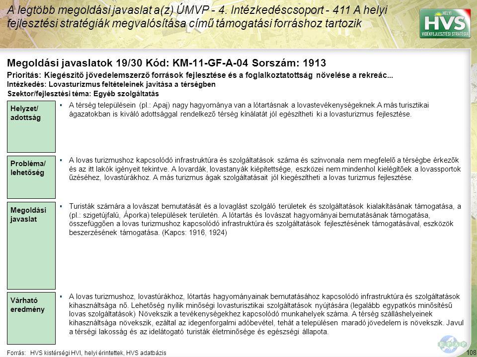 108 Forrás:HVS kistérségi HVI, helyi érintettek, HVS adatbázis Megoldási javaslatok 19/30 Kód: KM-11-GF-A-04 Sorszám: 1913 A legtöbb megoldási javaslat a(z) ÚMVP - 4.