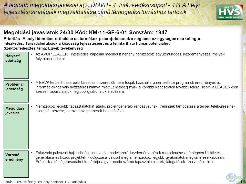 118 Forrás:HVS kistérségi HVI, helyi érintettek, HVS adatbázis Megoldási javaslatok 24/30 Kód: KM-11-GF-6-01 Sorszám: 1947 A legtöbb megoldási javaslat a(z) ÚMVP - 4.
