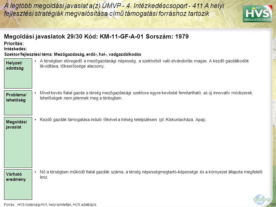 128 Forrás:HVS kistérségi HVI, helyi érintettek, HVS adatbázis Megoldási javaslatok 29/30 Kód: KM-11-GF-A-01 Sorszám: 1979 A legtöbb megoldási javaslat a(z) ÚMVP - 4.