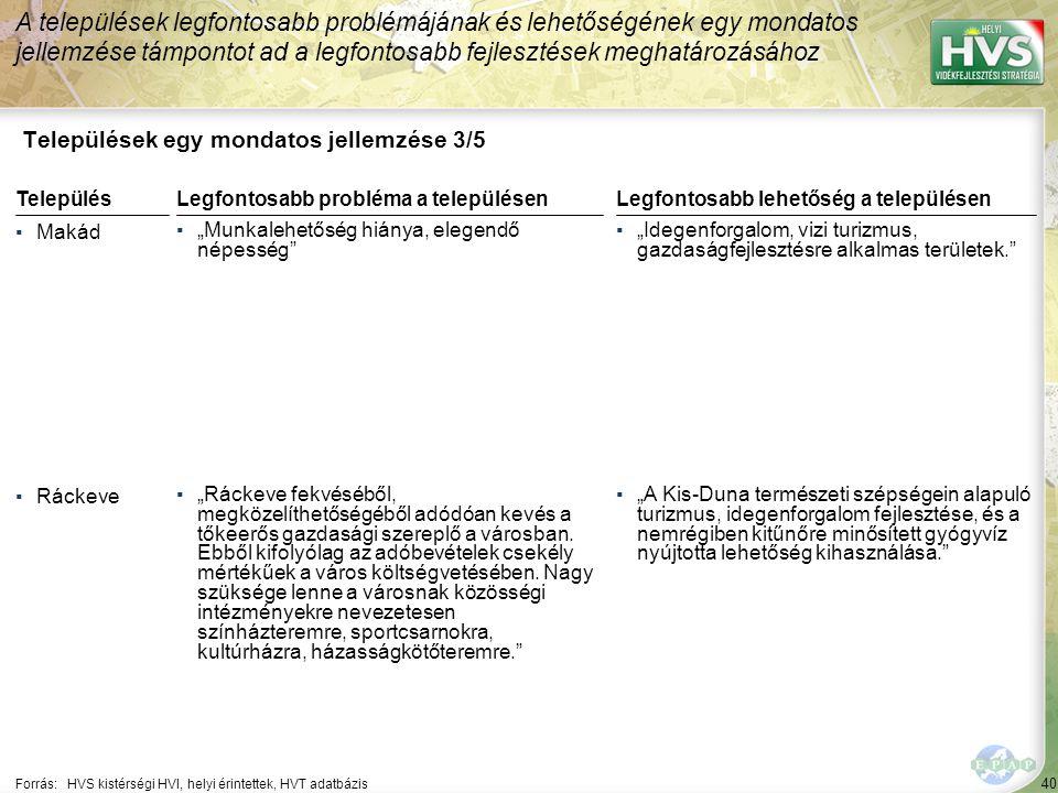 """40 Települések egy mondatos jellemzése 3/5 A települések legfontosabb problémájának és lehetőségének egy mondatos jellemzése támpontot ad a legfontosabb fejlesztések meghatározásához Forrás:HVS kistérségi HVI, helyi érintettek, HVT adatbázis TelepülésLegfontosabb probléma a településen ▪Makád ▪""""Munkalehetőség hiánya, elegendő népesség ▪Ráckeve ▪""""Ráckeve fekvéséből, megközelíthetőségéből adódóan kevés a tőkeerős gazdasági szereplő a városban."""