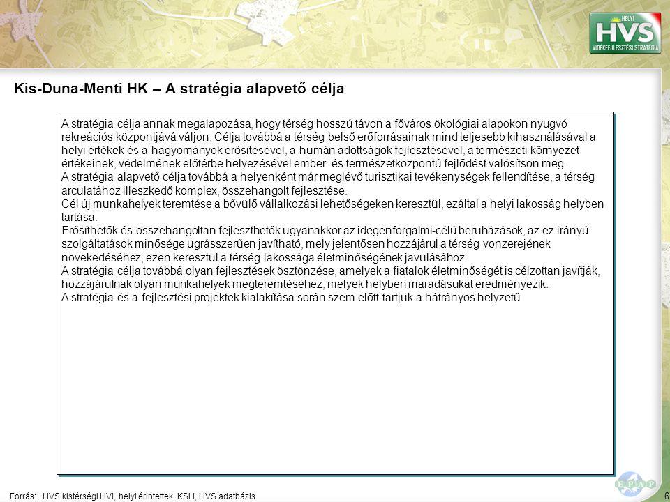 97 Forrás:HVS kistérségi HVI, helyi érintettek, HVS adatbázis A legtöbb megoldási javaslat a(z) ÚMVP - 4.