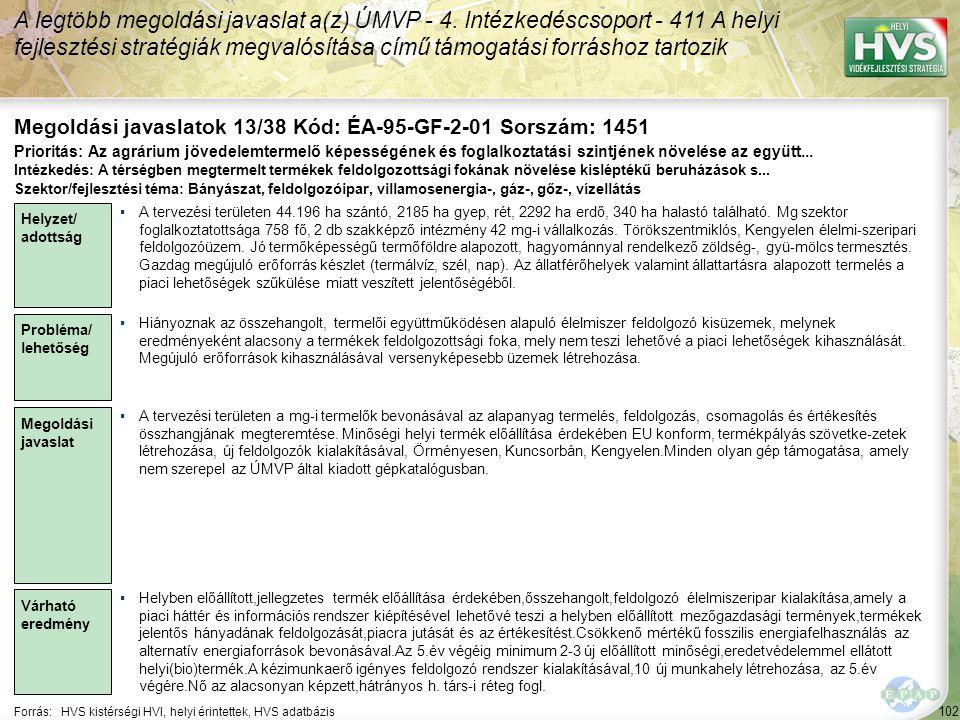 102 Forrás:HVS kistérségi HVI, helyi érintettek, HVS adatbázis Megoldási javaslatok 13/38 Kód: ÉA-95-GF-2-01 Sorszám: 1451 A legtöbb megoldási javaslat a(z) ÚMVP - 4.