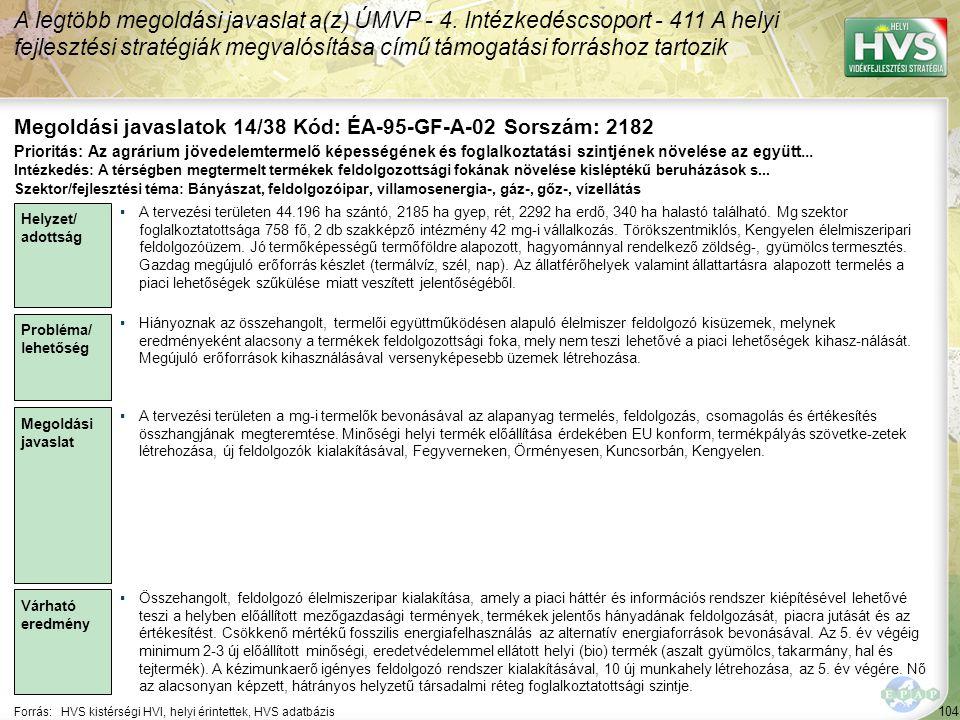 104 Forrás:HVS kistérségi HVI, helyi érintettek, HVS adatbázis Megoldási javaslatok 14/38 Kód: ÉA-95-GF-A-02 Sorszám: 2182 A legtöbb megoldási javaslat a(z) ÚMVP - 4.