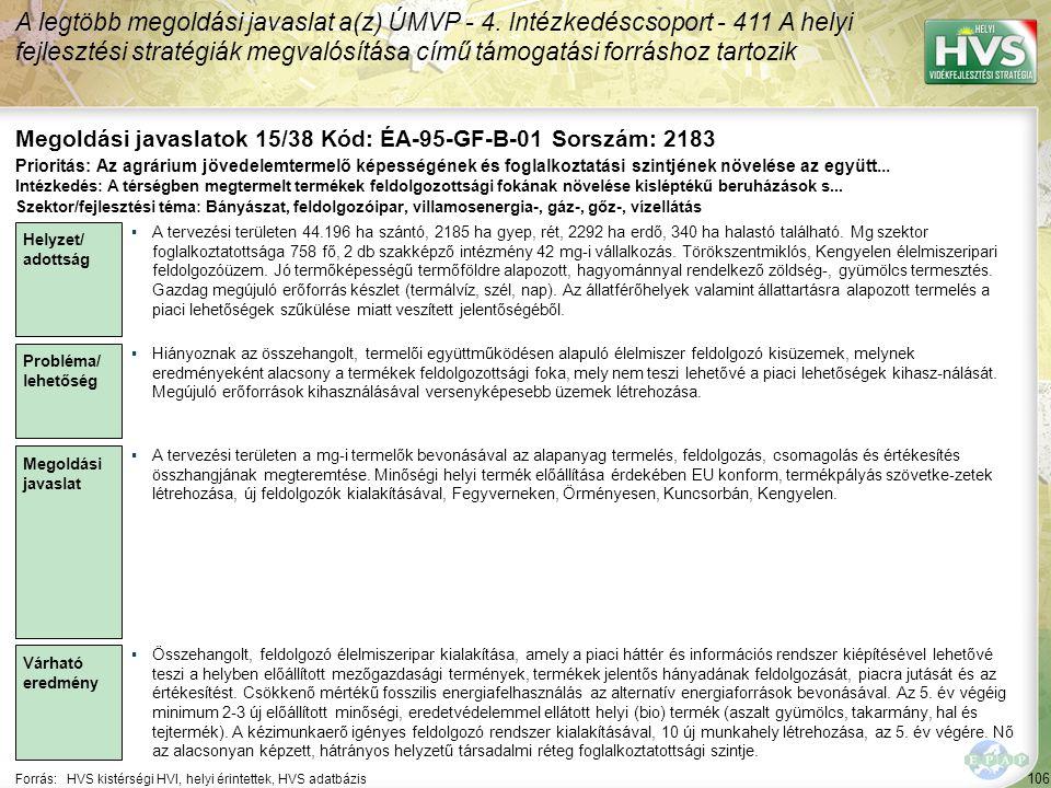 106 Forrás:HVS kistérségi HVI, helyi érintettek, HVS adatbázis Megoldási javaslatok 15/38 Kód: ÉA-95-GF-B-01 Sorszám: 2183 A legtöbb megoldási javaslat a(z) ÚMVP - 4.