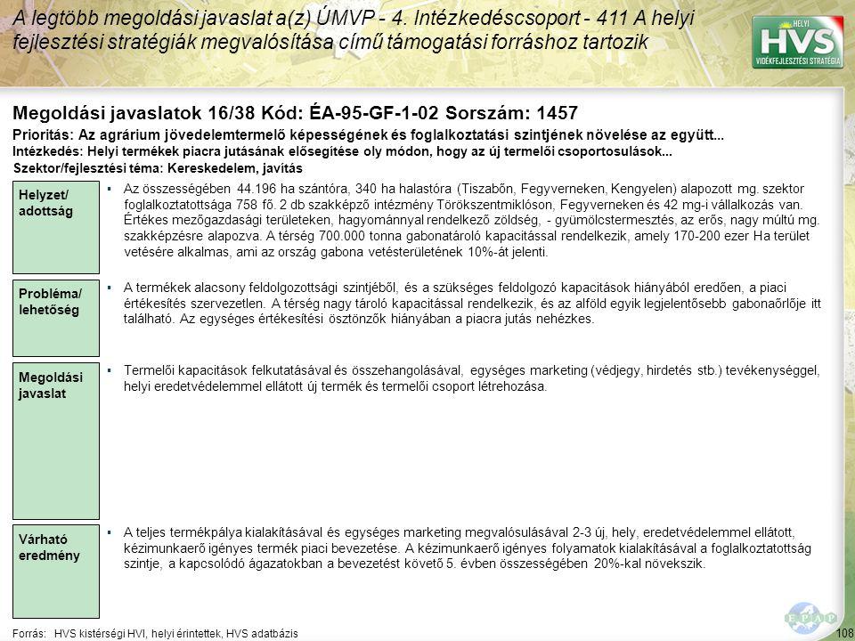 108 Forrás:HVS kistérségi HVI, helyi érintettek, HVS adatbázis Megoldási javaslatok 16/38 Kód: ÉA-95-GF-1-02 Sorszám: 1457 A legtöbb megoldási javaslat a(z) ÚMVP - 4.