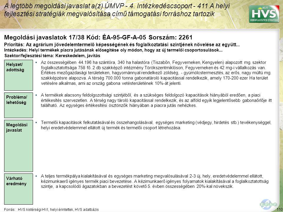 110 Forrás:HVS kistérségi HVI, helyi érintettek, HVS adatbázis Megoldási javaslatok 17/38 Kód: ÉA-95-GF-A-05 Sorszám: 2261 A legtöbb megoldási javaslat a(z) ÚMVP - 4.