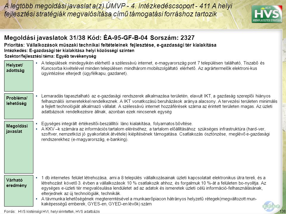 138 Forrás:HVS kistérségi HVI, helyi érintettek, HVS adatbázis Megoldási javaslatok 31/38 Kód: ÉA-95-GF-B-04 Sorszám: 2327 A legtöbb megoldási javaslat a(z) ÚMVP - 4.