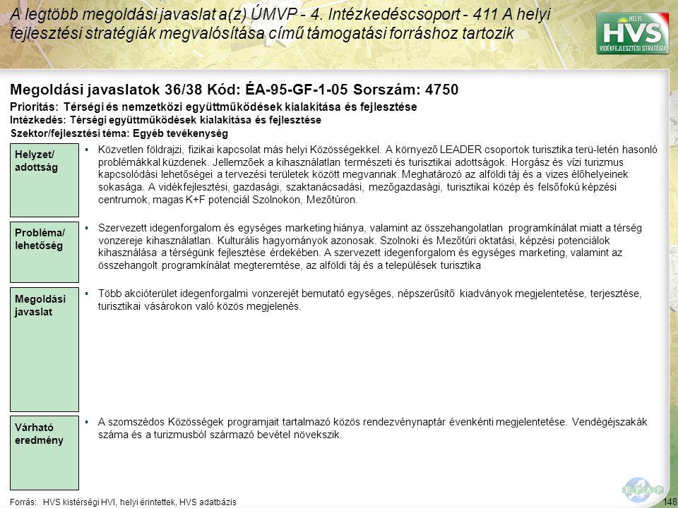 148 Forrás:HVS kistérségi HVI, helyi érintettek, HVS adatbázis Megoldási javaslatok 36/38 Kód: ÉA-95-GF-1-05 Sorszám: 4750 A legtöbb megoldási javaslat a(z) ÚMVP - 4.