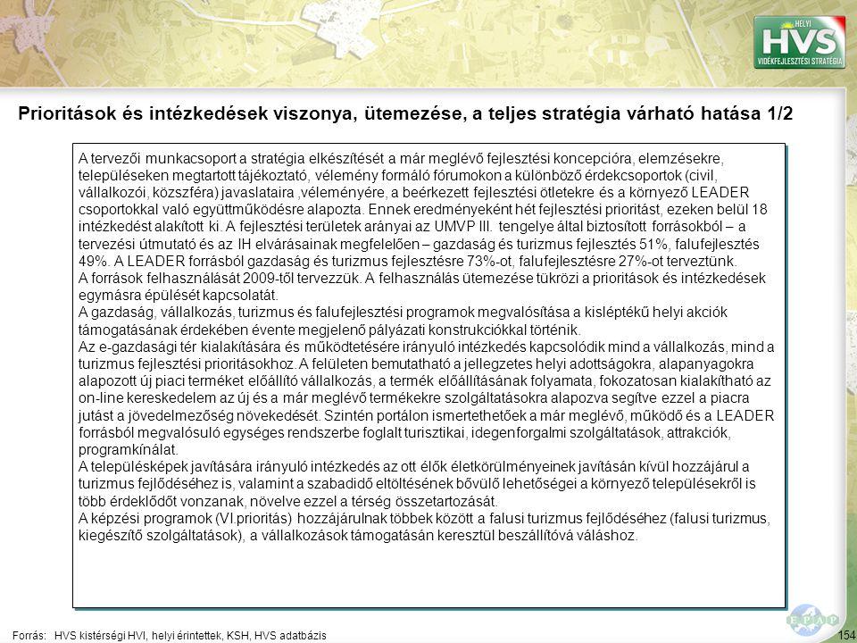 154 A tervezői munkacsoport a stratégia elkészítését a már meglévő fejlesztési koncepcióra, elemzésekre, településeken megtartott tájékoztató, vélemén