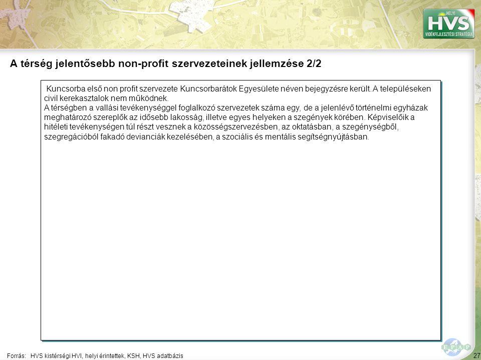 27 Kuncsorba első non profit szervezete Kuncsorbarátok Egyesülete néven bejegyzésre került.
