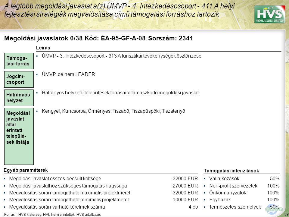 89 Forrás:HVS kistérségi HVI, helyi érintettek, HVS adatbázis A legtöbb megoldási javaslat a(z) ÚMVP - 4.