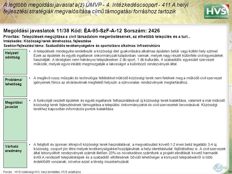 98 Forrás:HVS kistérségi HVI, helyi érintettek, HVS adatbázis Megoldási javaslatok 11/38 Kód: ÉA-95-SzF-A-12 Sorszám: 2426 A legtöbb megoldási javaslat a(z) ÚMVP - 4.