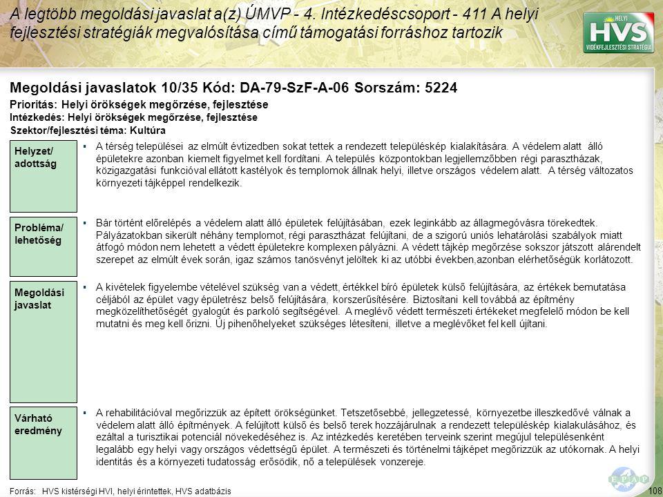 108 Forrás:HVS kistérségi HVI, helyi érintettek, HVS adatbázis Megoldási javaslatok 10/35 Kód: DA-79-SzF-A-06 Sorszám: 5224 A legtöbb megoldási javaslat a(z) ÚMVP - 4.