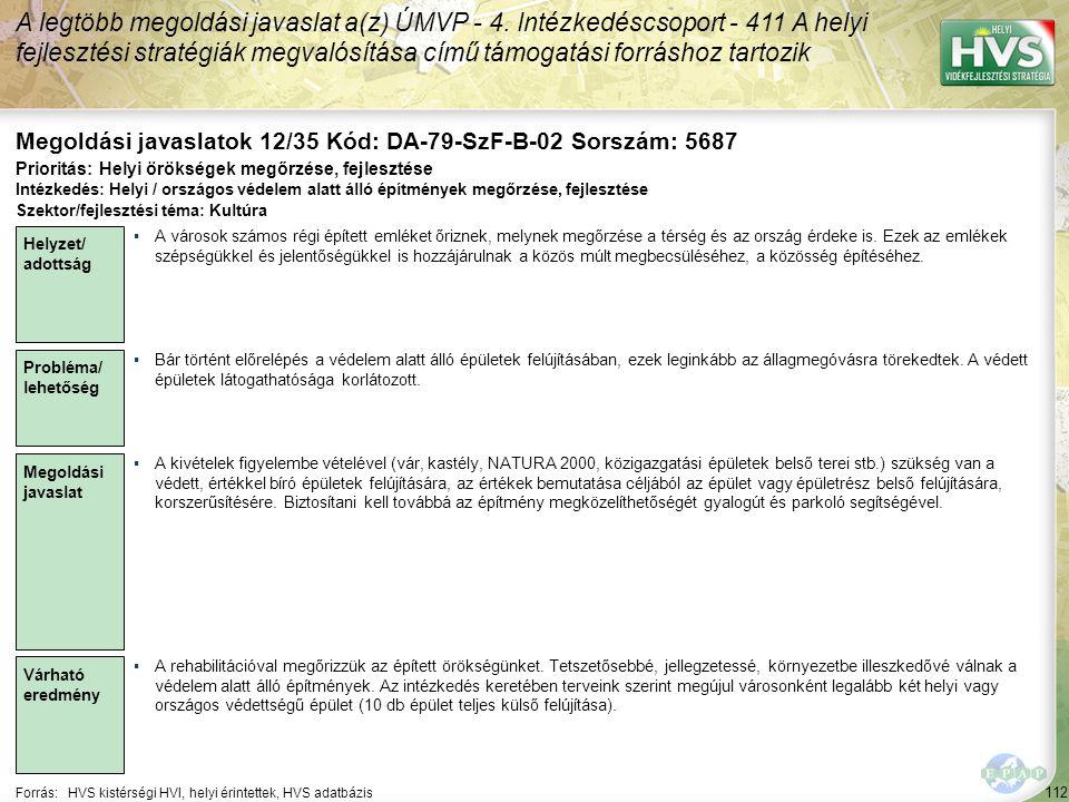 112 Forrás:HVS kistérségi HVI, helyi érintettek, HVS adatbázis Megoldási javaslatok 12/35 Kód: DA-79-SzF-B-02 Sorszám: 5687 A legtöbb megoldási javaslat a(z) ÚMVP - 4.