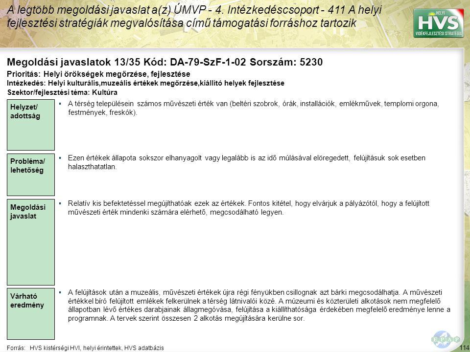 114 Forrás:HVS kistérségi HVI, helyi érintettek, HVS adatbázis Megoldási javaslatok 13/35 Kód: DA-79-SzF-1-02 Sorszám: 5230 A legtöbb megoldási javaslat a(z) ÚMVP - 4.