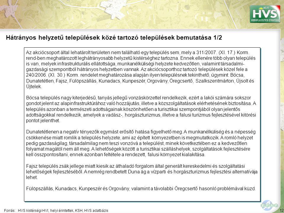 12 Az akciócsoport által lehatárolt területen nem található egy település sem, mely a 311/2007.
