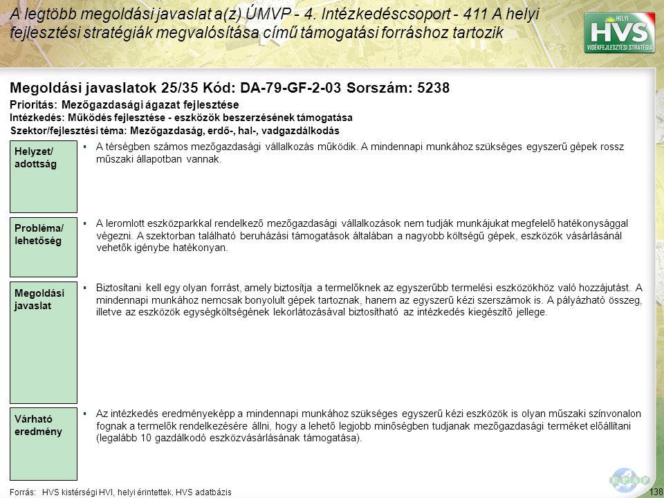 138 Forrás:HVS kistérségi HVI, helyi érintettek, HVS adatbázis Megoldási javaslatok 25/35 Kód: DA-79-GF-2-03 Sorszám: 5238 A legtöbb megoldási javaslat a(z) ÚMVP - 4.