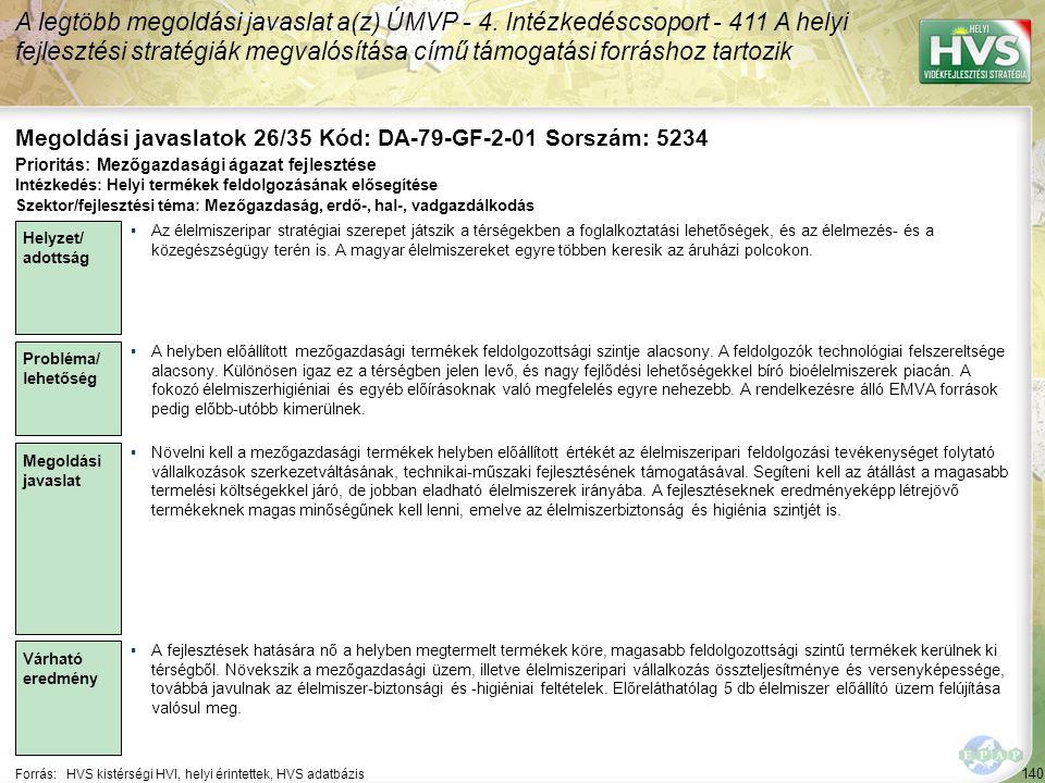 140 Forrás:HVS kistérségi HVI, helyi érintettek, HVS adatbázis Megoldási javaslatok 26/35 Kód: DA-79-GF-2-01 Sorszám: 5234 A legtöbb megoldási javaslat a(z) ÚMVP - 4.