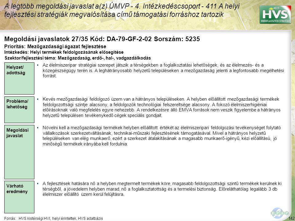 142 Forrás:HVS kistérségi HVI, helyi érintettek, HVS adatbázis Megoldási javaslatok 27/35 Kód: DA-79-GF-2-02 Sorszám: 5235 A legtöbb megoldási javaslat a(z) ÚMVP - 4.