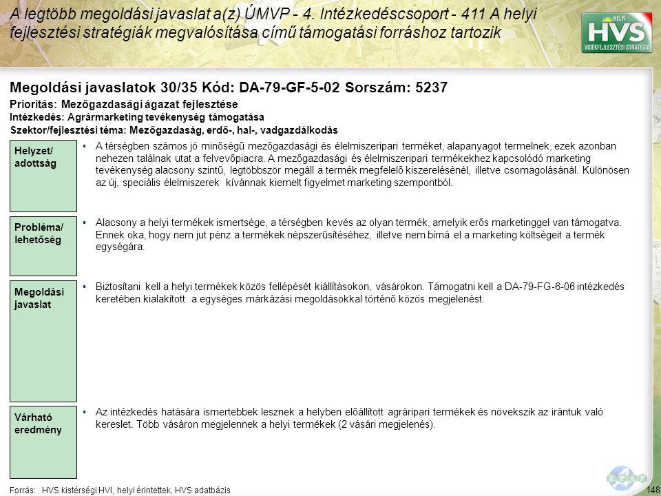 148 Forrás:HVS kistérségi HVI, helyi érintettek, HVS adatbázis Megoldási javaslatok 30/35 Kód: DA-79-GF-5-02 Sorszám: 5237 A legtöbb megoldási javaslat a(z) ÚMVP - 4.