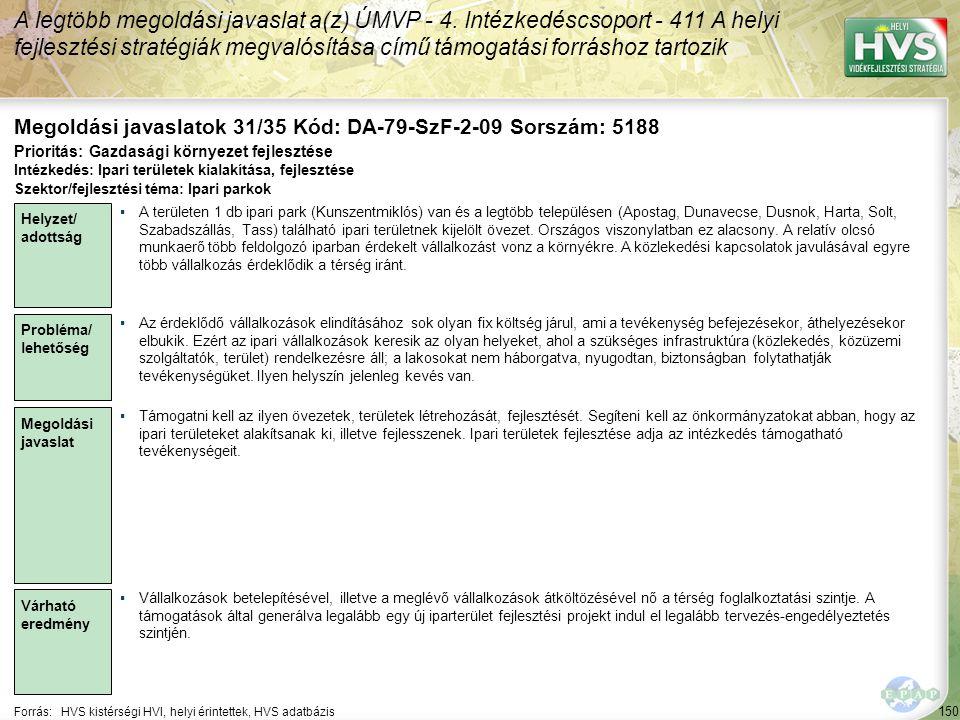150 Forrás:HVS kistérségi HVI, helyi érintettek, HVS adatbázis Megoldási javaslatok 31/35 Kód: DA-79-SzF-2-09 Sorszám: 5188 A legtöbb megoldási javaslat a(z) ÚMVP - 4.