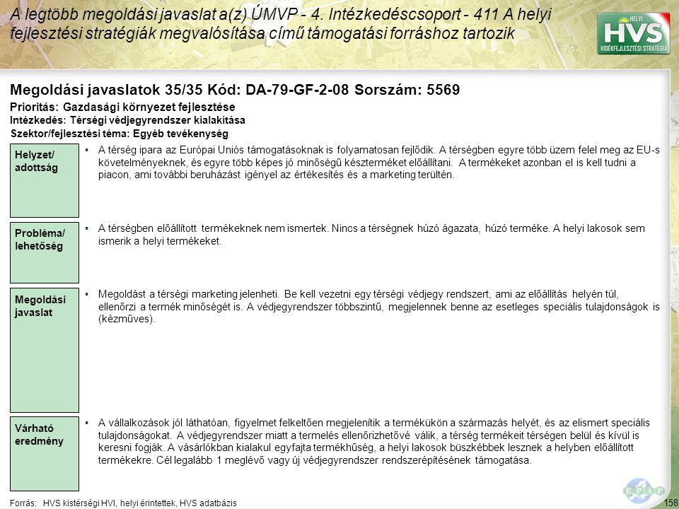 158 Forrás:HVS kistérségi HVI, helyi érintettek, HVS adatbázis Megoldási javaslatok 35/35 Kód: DA-79-GF-2-08 Sorszám: 5569 A legtöbb megoldási javaslat a(z) ÚMVP - 4.