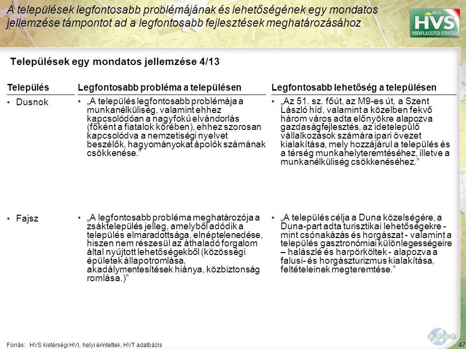 """47 Települések egy mondatos jellemzése 4/13 A települések legfontosabb problémájának és lehetőségének egy mondatos jellemzése támpontot ad a legfontosabb fejlesztések meghatározásához Forrás:HVS kistérségi HVI, helyi érintettek, HVT adatbázis TelepülésLegfontosabb probléma a településen ▪Dusnok ▪""""A település legfontosabb problémája a munkanélküliség, valamint ehhez kapcsolódóan a nagyfokú elvándorlás (főként a fiatalok körében), ehhez szorosan kapcsolódva a nemzetiségi nyelvet beszélők, hagyományokat ápolók számának csökkenése. ▪Fajsz ▪""""A legfontosabb probléma meghatározója a zsáktelepülés jelleg, amelyből adódik a település elmaradottsága, elnéptelenedése, hiszen nem részesül az áthaladó forgalom által nyújtott lehetőségekből (közösségi épületek állapotromlása, akadálymentesítések hiánya, közbiztonság romlása.) Legfontosabb lehetőség a településen ▪""""Az 51."""