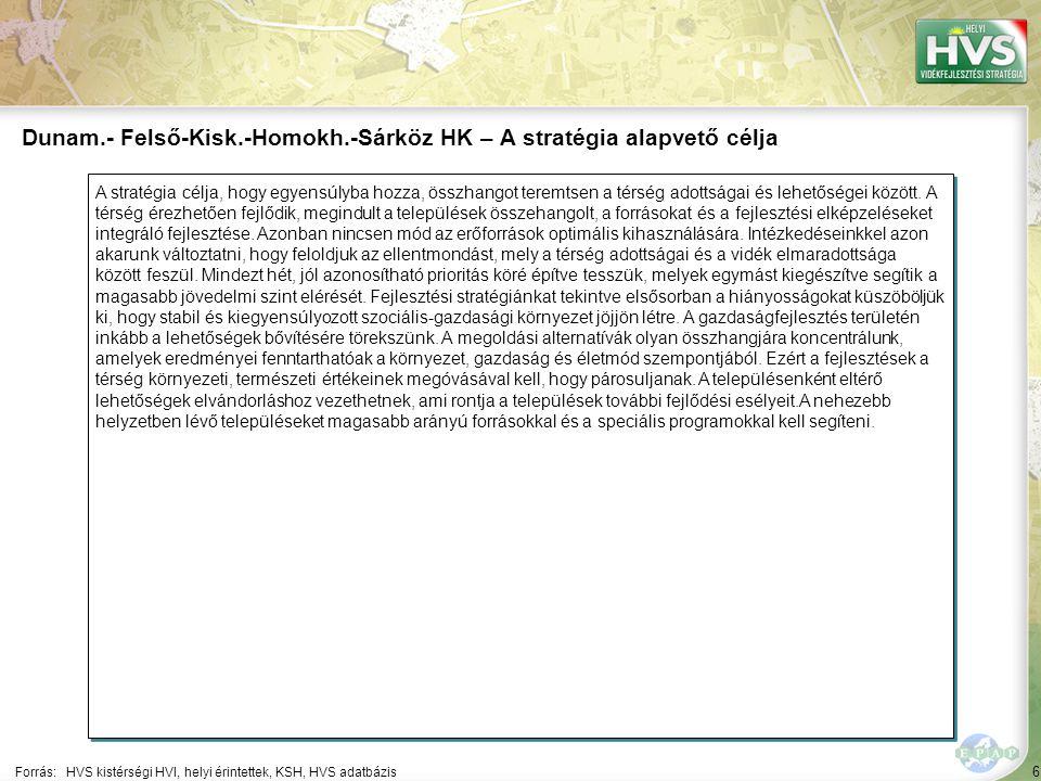 137 Forrás:HVS kistérségi HVI, helyi érintettek, HVS adatbázis A legtöbb megoldási javaslat a(z) ÚMVP - 4.