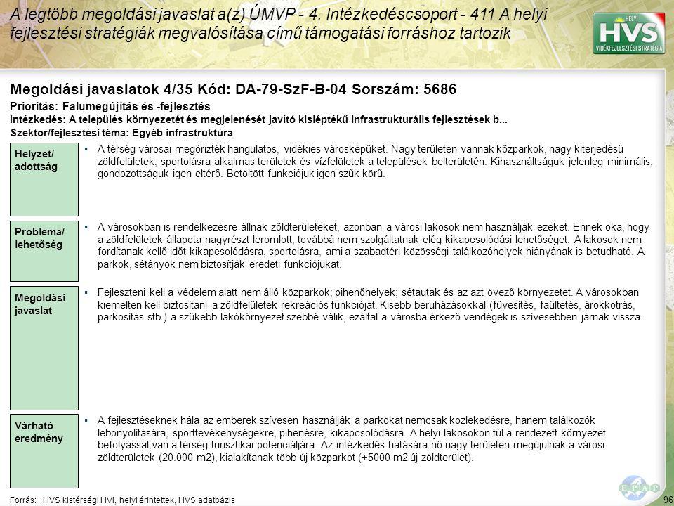 96 Forrás:HVS kistérségi HVI, helyi érintettek, HVS adatbázis Megoldási javaslatok 4/35 Kód: DA-79-SzF-B-04 Sorszám: 5686 A legtöbb megoldási javaslat a(z) ÚMVP - 4.