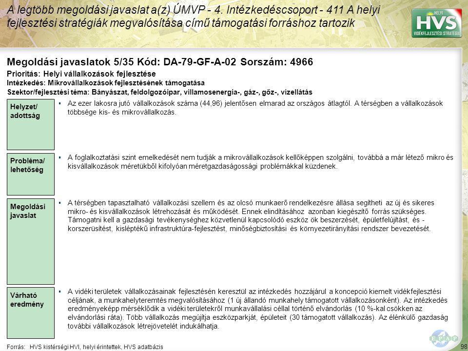 98 Forrás:HVS kistérségi HVI, helyi érintettek, HVS adatbázis Megoldási javaslatok 5/35 Kód: DA-79-GF-A-02 Sorszám: 4966 A legtöbb megoldási javaslat a(z) ÚMVP - 4.
