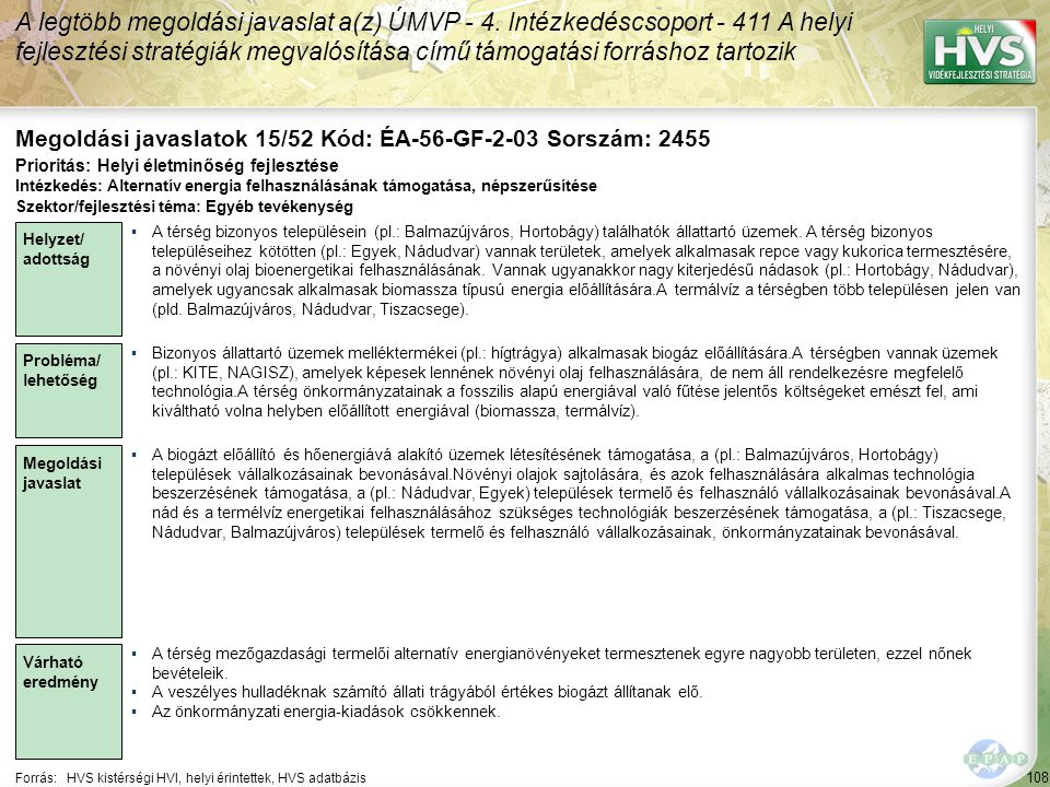 108 Forrás:HVS kistérségi HVI, helyi érintettek, HVS adatbázis Megoldási javaslatok 15/52 Kód: ÉA-56-GF-2-03 Sorszám: 2455 A legtöbb megoldási javasla