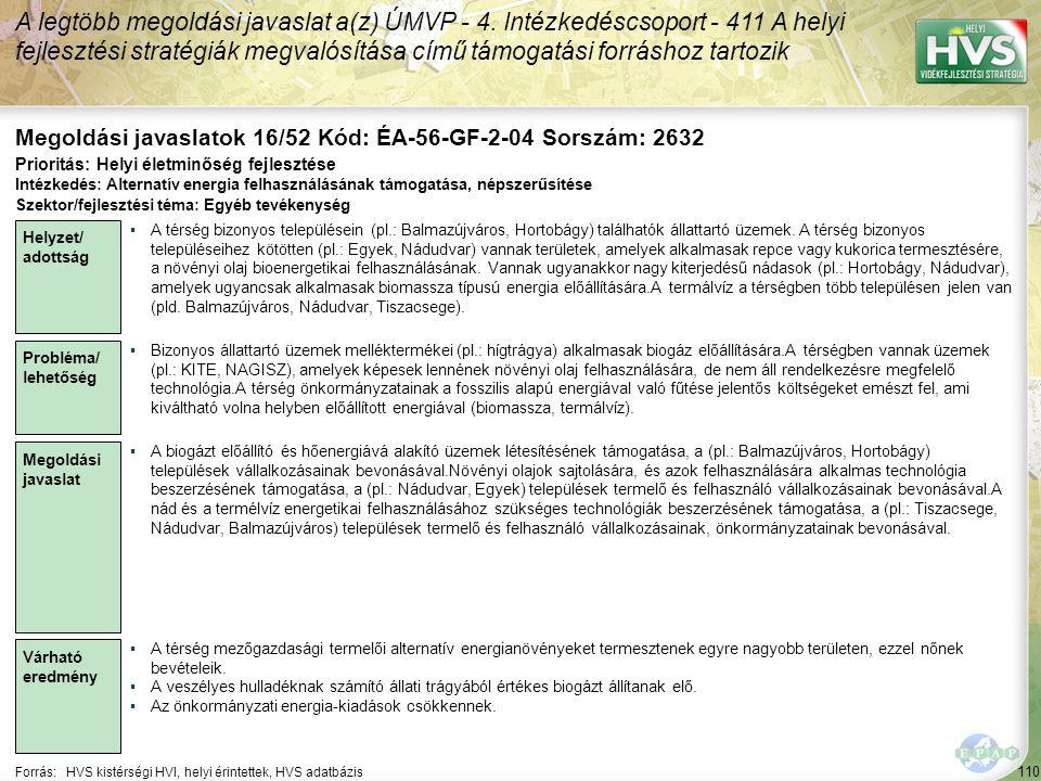 110 Forrás:HVS kistérségi HVI, helyi érintettek, HVS adatbázis Megoldási javaslatok 16/52 Kód: ÉA-56-GF-2-04 Sorszám: 2632 A legtöbb megoldási javasla