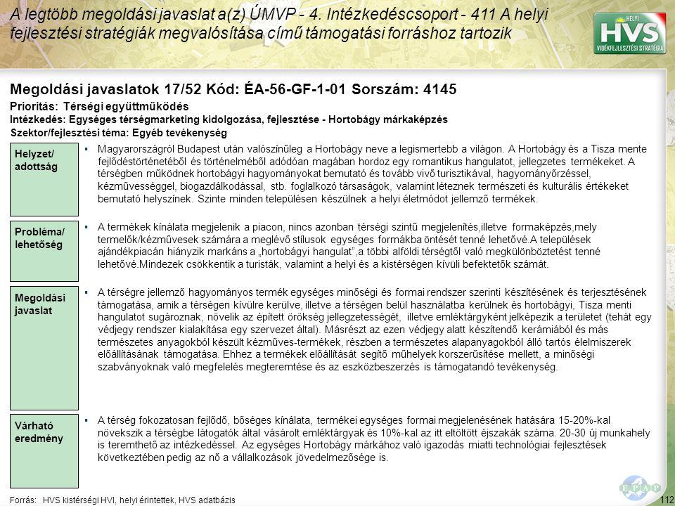 112 Forrás:HVS kistérségi HVI, helyi érintettek, HVS adatbázis Megoldási javaslatok 17/52 Kód: ÉA-56-GF-1-01 Sorszám: 4145 A legtöbb megoldási javasla