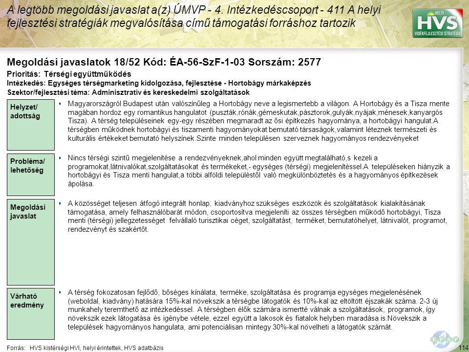114 Forrás:HVS kistérségi HVI, helyi érintettek, HVS adatbázis Megoldási javaslatok 18/52 Kód: ÉA-56-SzF-1-03 Sorszám: 2577 A legtöbb megoldási javasl