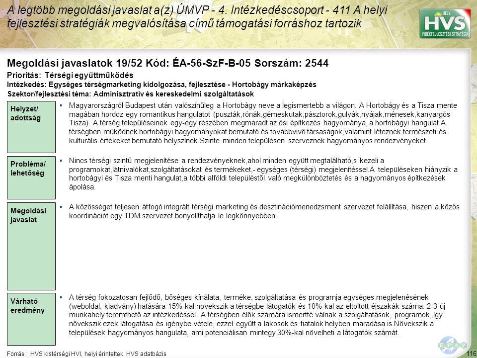 116 Forrás:HVS kistérségi HVI, helyi érintettek, HVS adatbázis Megoldási javaslatok 19/52 Kód: ÉA-56-SzF-B-05 Sorszám: 2544 A legtöbb megoldási javasl