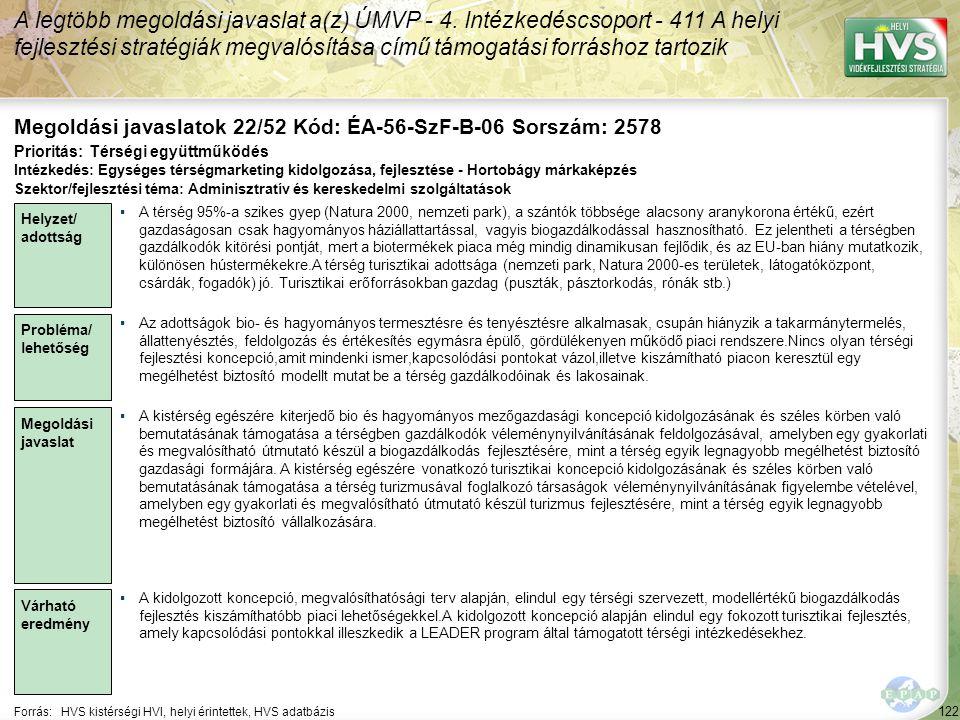 122 Forrás:HVS kistérségi HVI, helyi érintettek, HVS adatbázis Megoldási javaslatok 22/52 Kód: ÉA-56-SzF-B-06 Sorszám: 2578 A legtöbb megoldási javasl