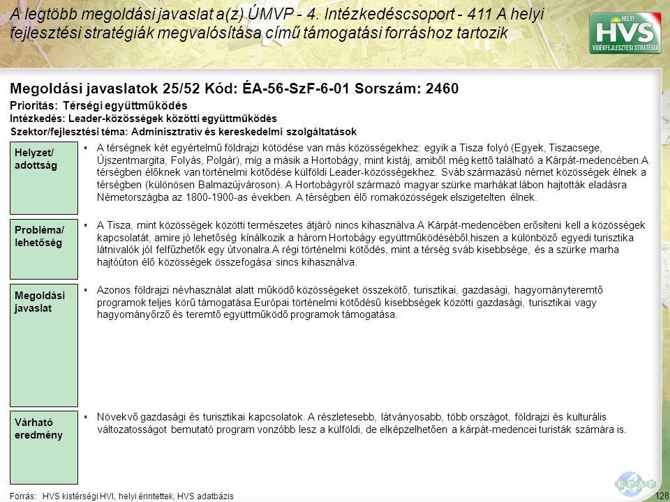 128 Forrás:HVS kistérségi HVI, helyi érintettek, HVS adatbázis Megoldási javaslatok 25/52 Kód: ÉA-56-SzF-6-01 Sorszám: 2460 A legtöbb megoldási javasl
