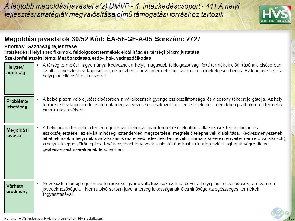 138 Forrás:HVS kistérségi HVI, helyi érintettek, HVS adatbázis Megoldási javaslatok 30/52 Kód: ÉA-56-GF-A-05 Sorszám: 2727 A legtöbb megoldási javasla