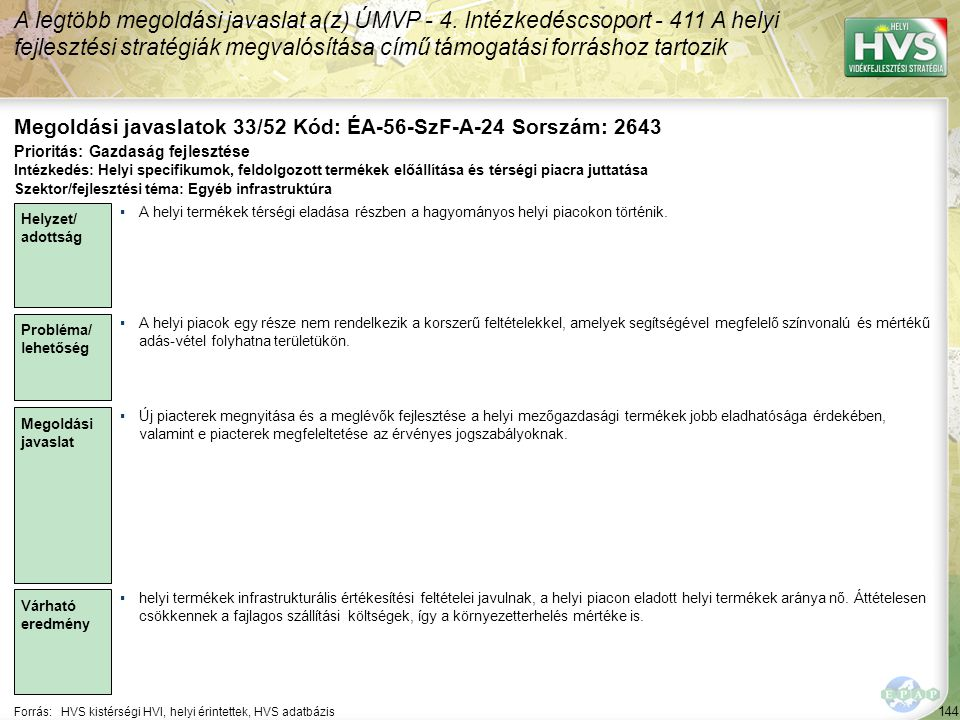 144 Forrás:HVS kistérségi HVI, helyi érintettek, HVS adatbázis Megoldási javaslatok 33/52 Kód: ÉA-56-SzF-A-24 Sorszám: 2643 A legtöbb megoldási javasl