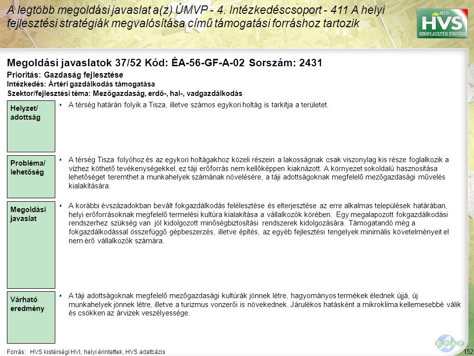 152 Forrás:HVS kistérségi HVI, helyi érintettek, HVS adatbázis Megoldási javaslatok 37/52 Kód: ÉA-56-GF-A-02 Sorszám: 2431 A legtöbb megoldási javasla