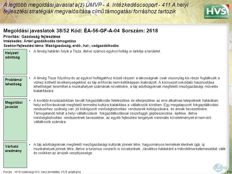 154 Forrás:HVS kistérségi HVI, helyi érintettek, HVS adatbázis Megoldási javaslatok 38/52 Kód: ÉA-56-GF-A-04 Sorszám: 2618 A legtöbb megoldási javasla