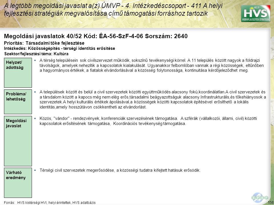 158 Forrás:HVS kistérségi HVI, helyi érintettek, HVS adatbázis Megoldási javaslatok 40/52 Kód: ÉA-56-SzF-4-06 Sorszám: 2640 A legtöbb megoldási javasl