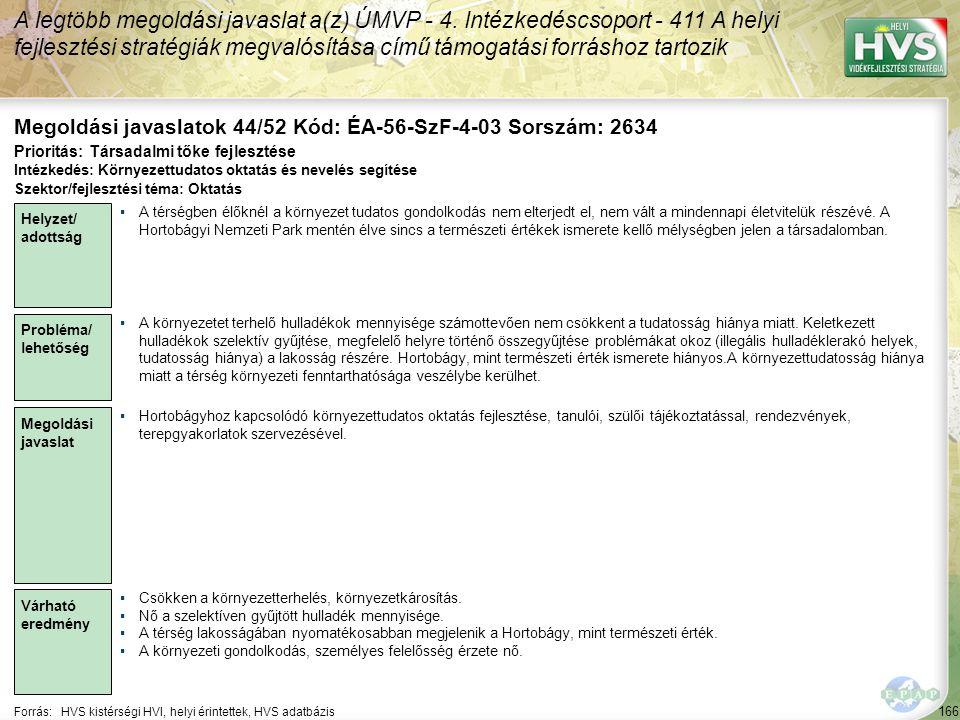 166 Forrás:HVS kistérségi HVI, helyi érintettek, HVS adatbázis Megoldási javaslatok 44/52 Kód: ÉA-56-SzF-4-03 Sorszám: 2634 A legtöbb megoldási javasl