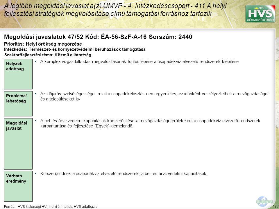 172 Forrás:HVS kistérségi HVI, helyi érintettek, HVS adatbázis Megoldási javaslatok 47/52 Kód: ÉA-56-SzF-A-16 Sorszám: 2440 A legtöbb megoldási javasl